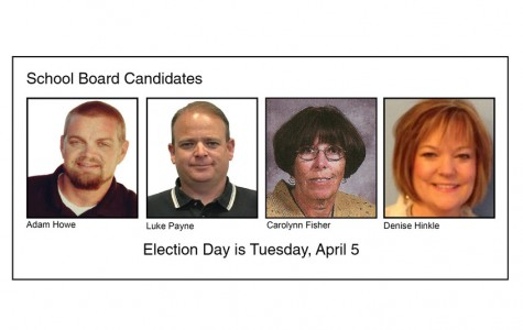 Four candidates run for two positions on school board